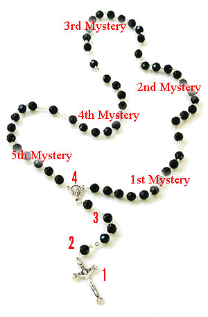 The Rosary with Description of how to pray it